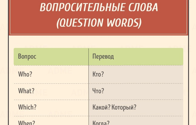 английский язык для начинающих распечатка